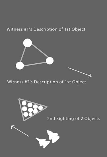 Ben Hanson's diagram showing two witness viewpoints of triangular UFO in Huntington Beach