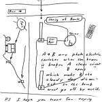"Bomb diagram included with the ""My name is"" letter sent to San Francisco Chronicle on April 20, 1970"