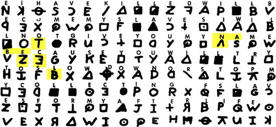 Parts of Earl Van Best name in Zodiac ciphers