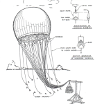 Illustration showing components of a Japanese Fire Balloon