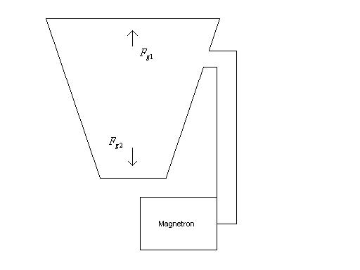 Electromagnetic drive diagram
