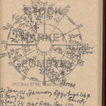 Page from Gann's book showing an astrological chart used in his calculations