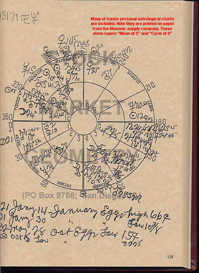 Page from Gann's book showing an astrological chart used in his