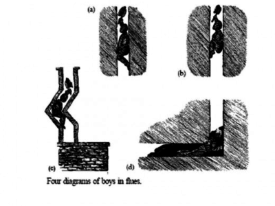 Diagram showing how child climbs inside chimney