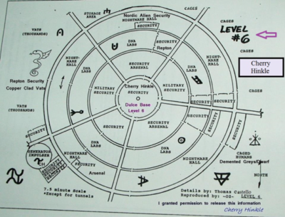Dulce base diagram