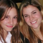 Cindy Lopez and Sarah Kellen